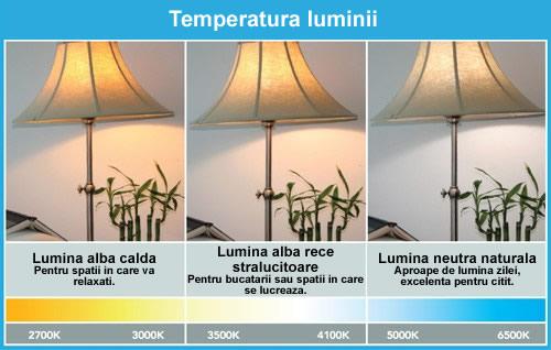 Temperatura-luminii-reparatot.ro_